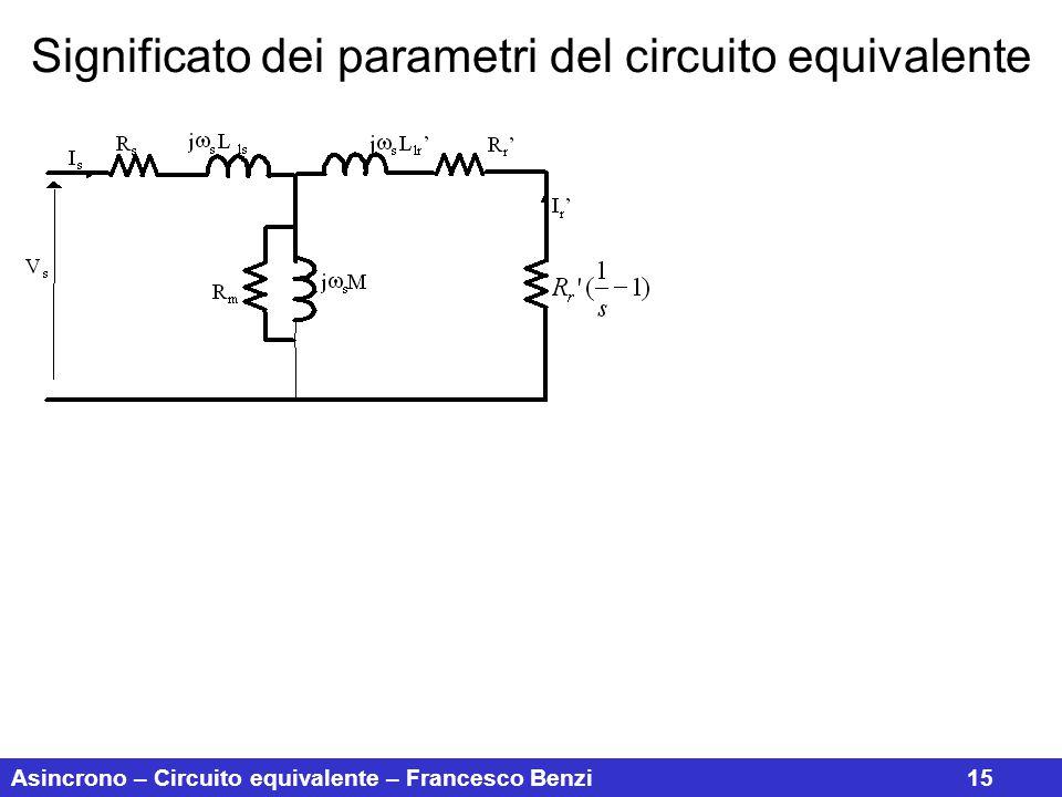 Asincrono – Circuito equivalente – Francesco Benzi15 Significato dei parametri del circuito equivalente