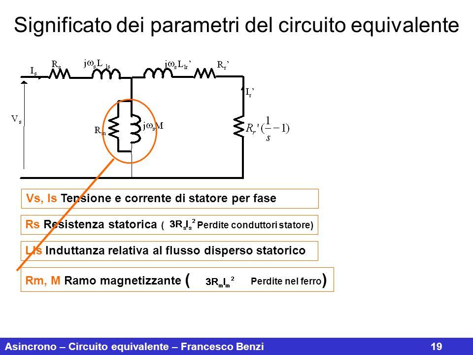 Asincrono – Circuito equivalente – Francesco Benzi19 Significato dei parametri del circuito equivalente Vs, Is Tensione e corrente di statore per fase