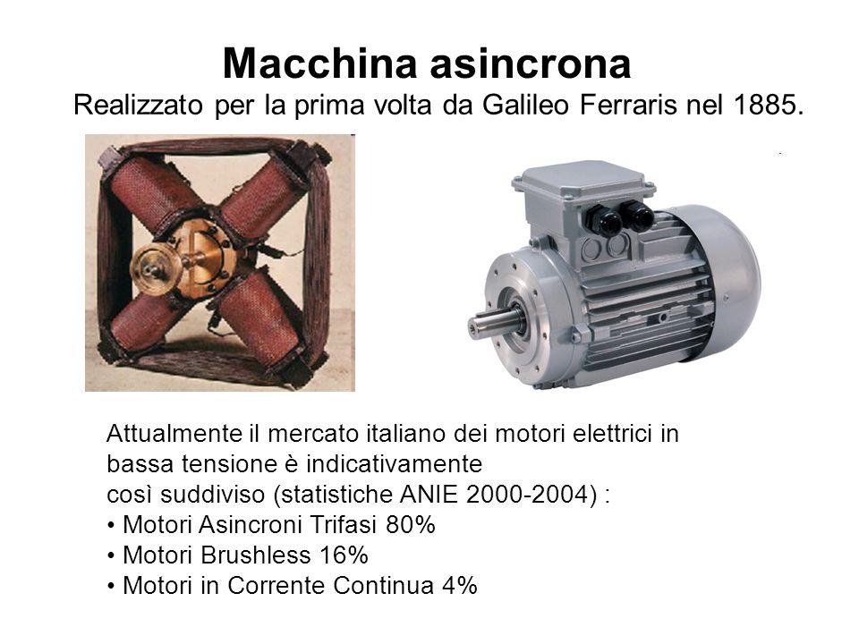 Attualmente il mercato italiano dei motori elettrici in bassa tensione è indicativamente così suddiviso (statistiche ANIE 2000-2004) : Motori Asincron