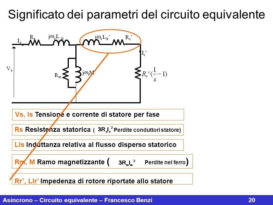 Asincrono – Circuito equivalente – Francesco Benzi20 Significato dei parametri del circuito equivalente Vs, Is Tensione e corrente di statore per fase