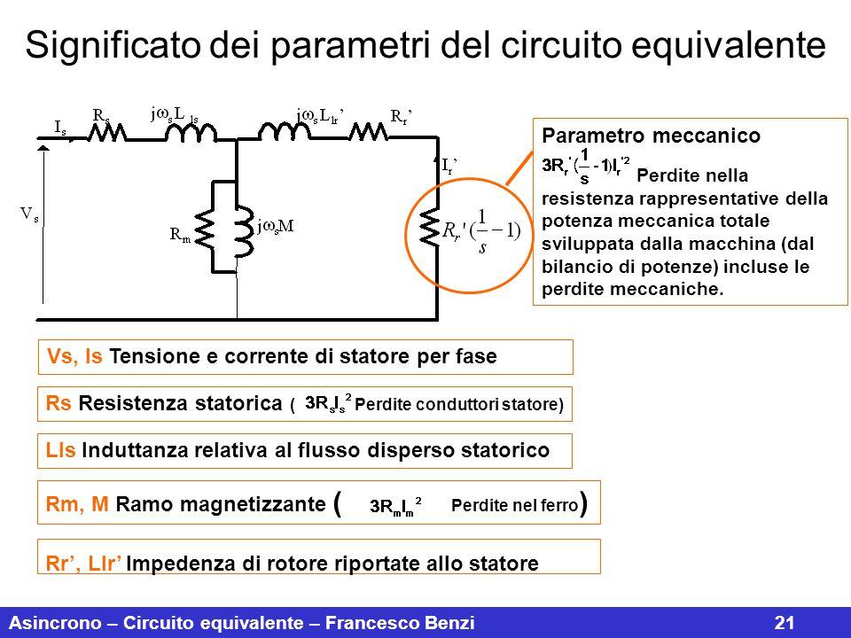 Asincrono – Circuito equivalente – Francesco Benzi21 Significato dei parametri del circuito equivalente Vs, Is Tensione e corrente di statore per fase