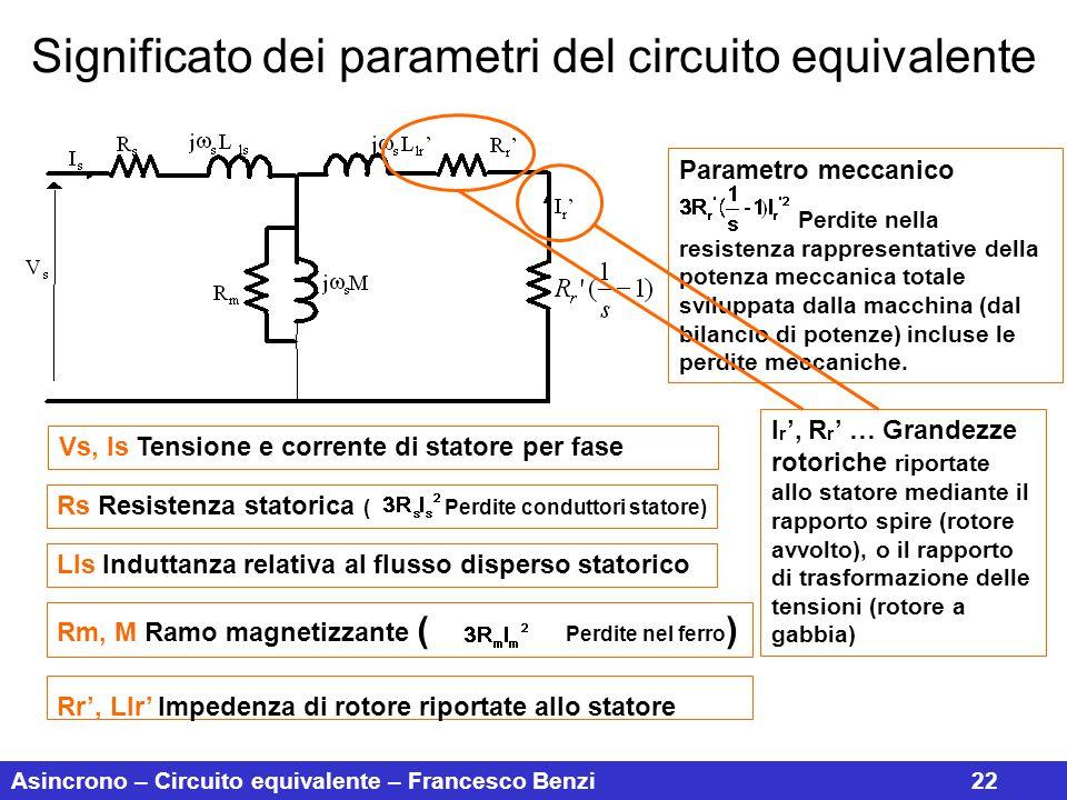 Asincrono – Circuito equivalente – Francesco Benzi22 Significato dei parametri del circuito equivalente Vs, Is Tensione e corrente di statore per fase