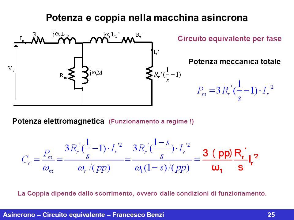 Asincrono – Circuito equivalente – Francesco Benzi25 Circuito equivalente per fase Potenza e coppia nella macchina asincrona Potenza meccanica totale