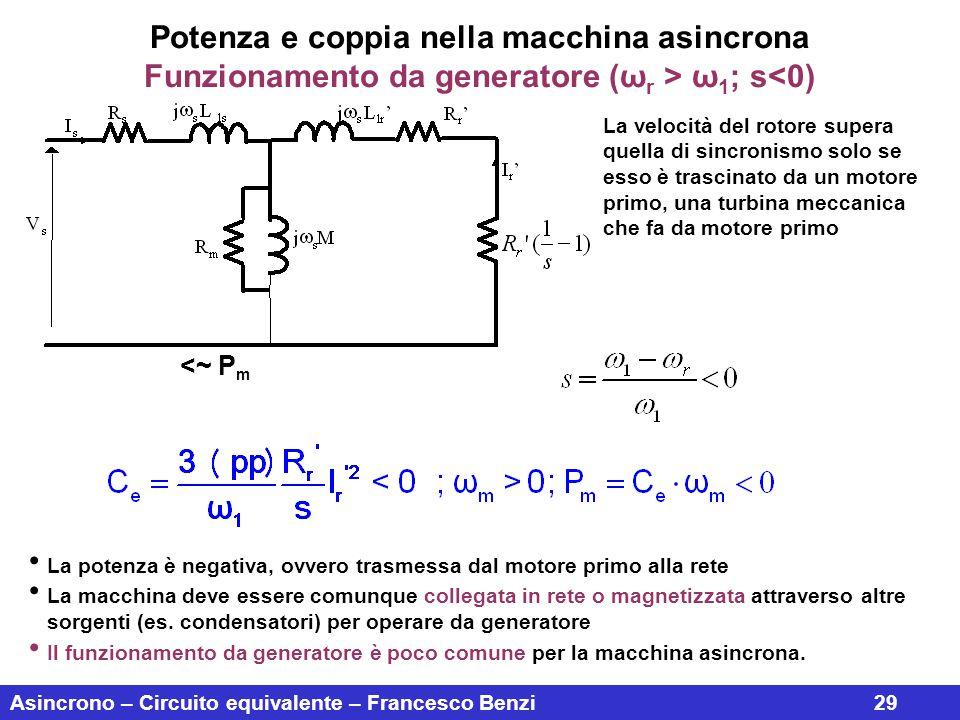 Asincrono – Circuito equivalente – Francesco Benzi29 Potenza e coppia nella macchina asincrona Funzionamento da generatore (ω r > ω 1 ; s<0) La veloci