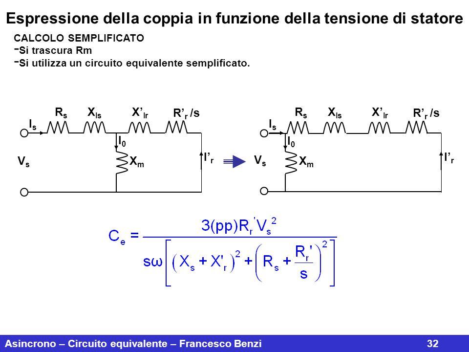 Asincrono – Circuito equivalente – Francesco Benzi32 Espressione della coppia in funzione della tensione di statore CALCOLO SEMPLIFICATO - Si trascura