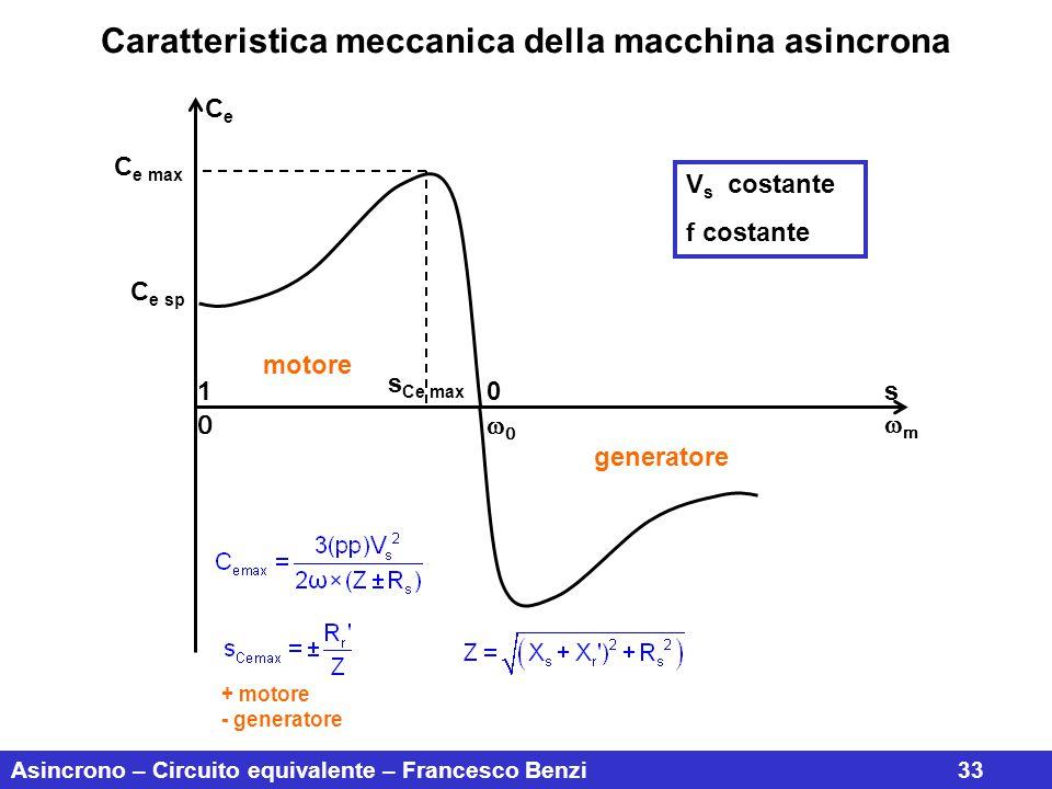 Asincrono – Circuito equivalente – Francesco Benzi33 Caratteristica meccanica della macchina asincrona s mm CeCe C e max C e sp s Ce max 01 00 0 m