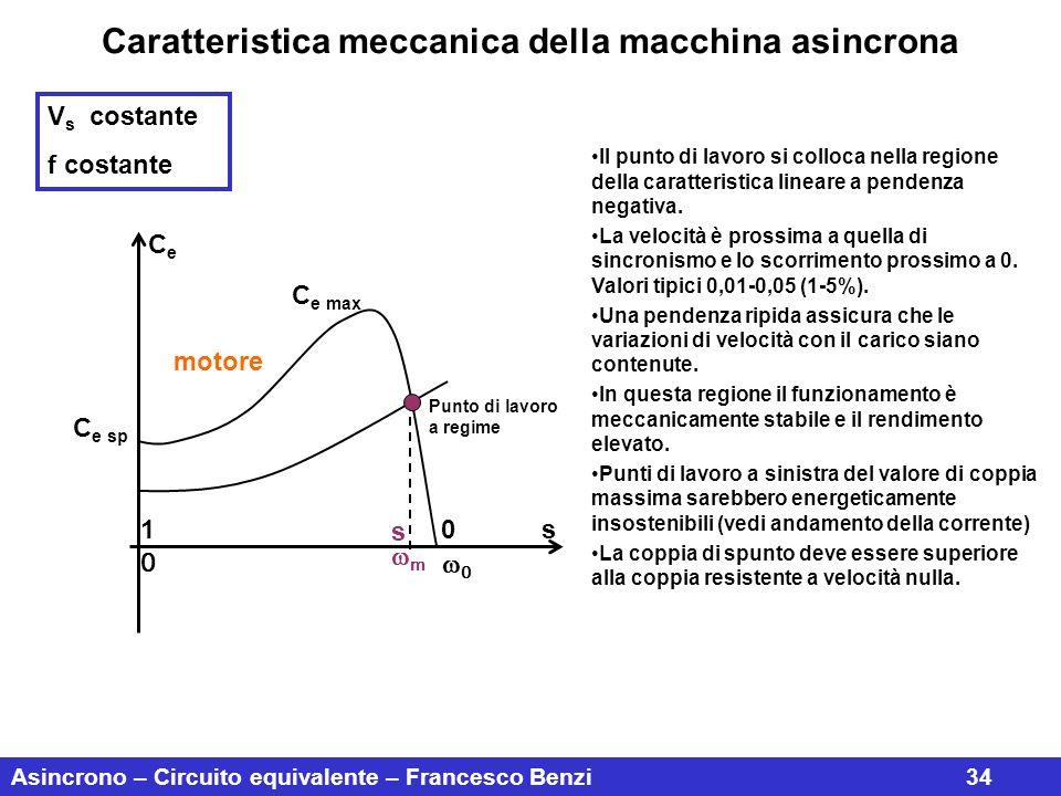 Asincrono – Circuito equivalente – Francesco Benzi34 Caratteristica meccanica della macchina asincrona V s costante f costante CeCe C e max C e sp s s