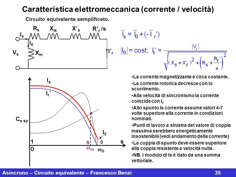 Asincrono – Circuito equivalente – Francesco Benzi35 Caratteristica elettromeccanica (corrente / velocità) Circuito equivalente semplificato. RsRs X l
