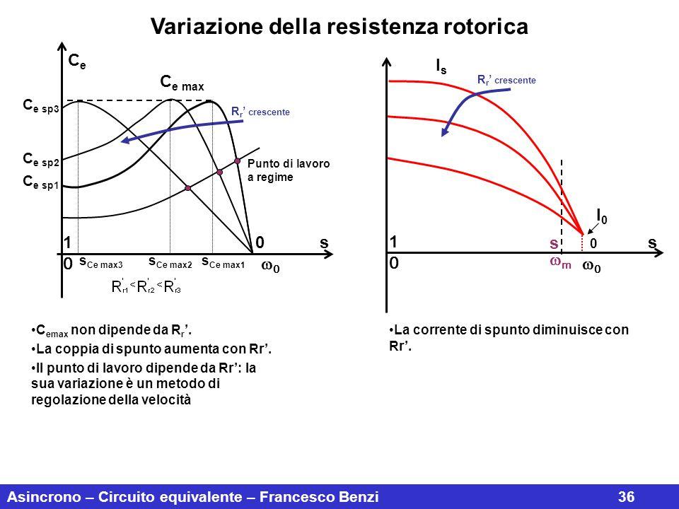 Asincrono – Circuito equivalente – Francesco Benzi36 Variazione della resistenza rotorica C emax non dipende da R r '. La coppia di spunto aumenta con