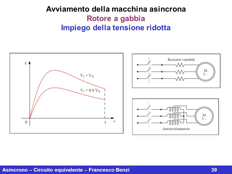Asincrono – Circuito equivalente – Francesco Benzi39 Avviamento della macchina asincrona Rotore a gabbia Impiego della tensione ridotta
