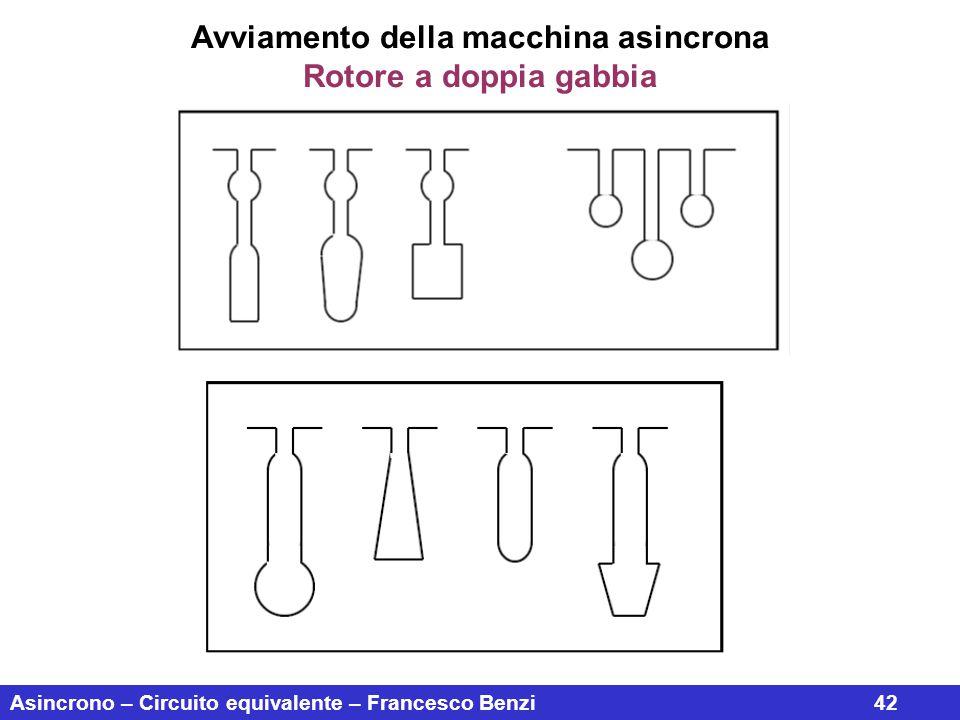 Asincrono – Circuito equivalente – Francesco Benzi42 Avviamento della macchina asincrona Rotore a doppia gabbia