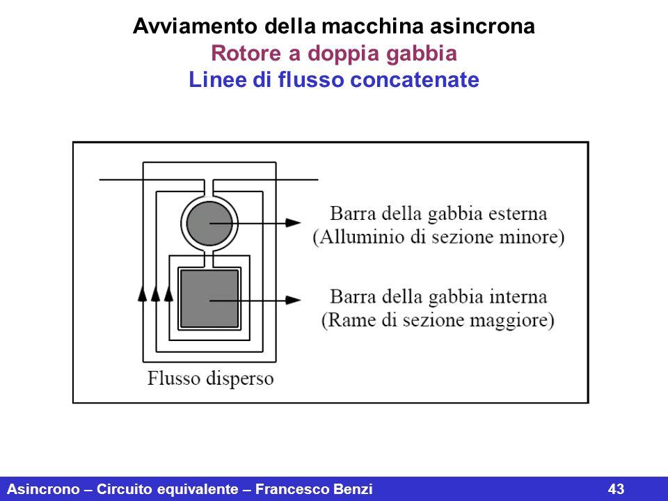 Asincrono – Circuito equivalente – Francesco Benzi43 Avviamento della macchina asincrona Rotore a doppia gabbia Linee di flusso concatenate