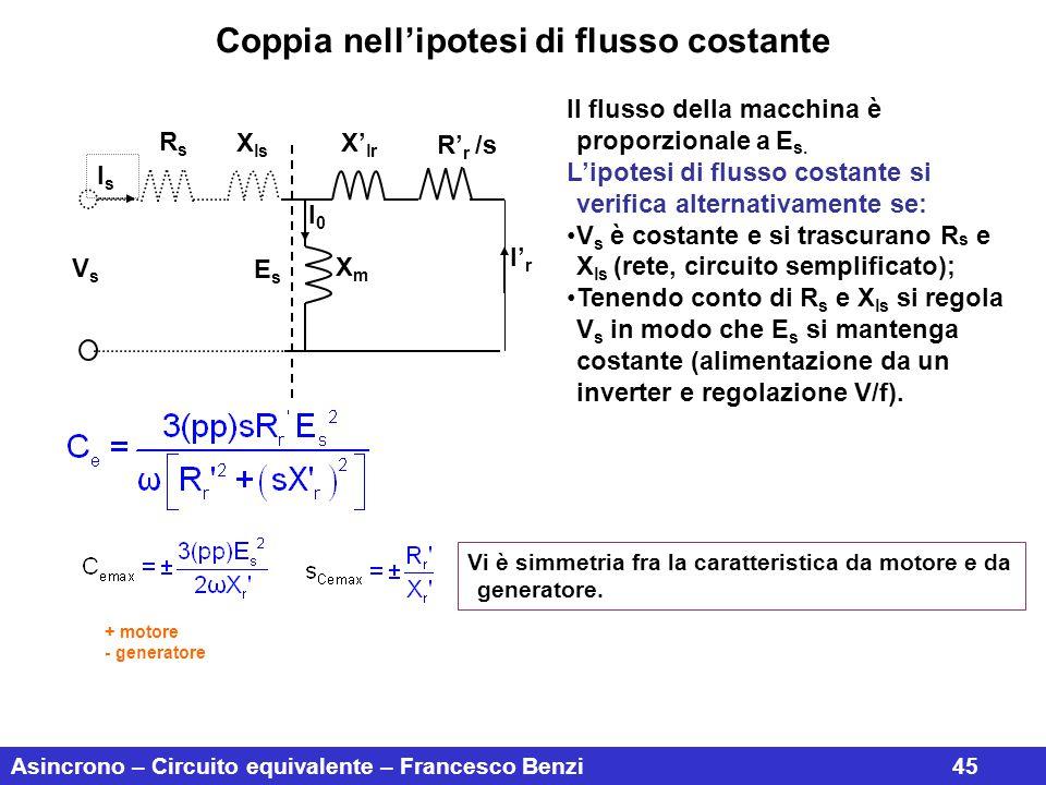 Asincrono – Circuito equivalente – Francesco Benzi45 Coppia nell'ipotesi di flusso costante RsRs X ls R' r /s X' lr XmXm IsIs I0I0 I' r VsVs EsEs Il f