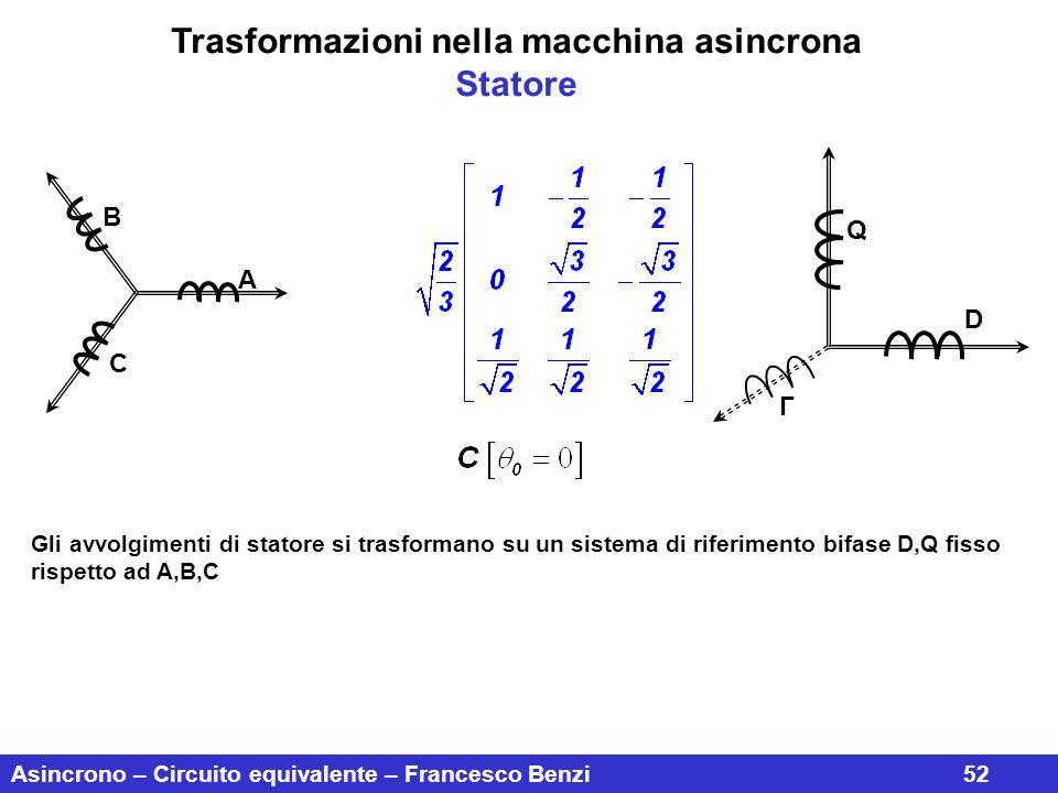 Asincrono – Circuito equivalente – Francesco Benzi52 Trasformazioni nella macchina asincrona Statore D Q Г A B C Gli avvolgimenti di statore si trasfo