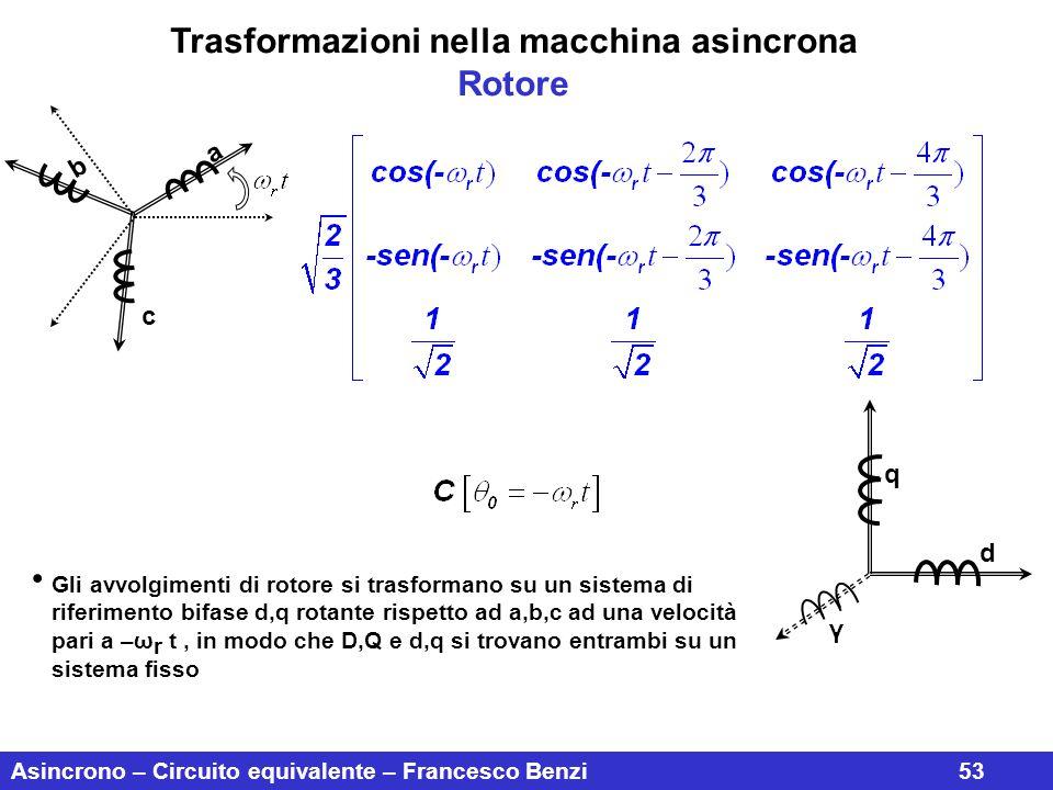 Asincrono – Circuito equivalente – Francesco Benzi53 Trasformazioni nella macchina asincrona Rotore d q γ Gli avvolgimenti di rotore si trasformano su