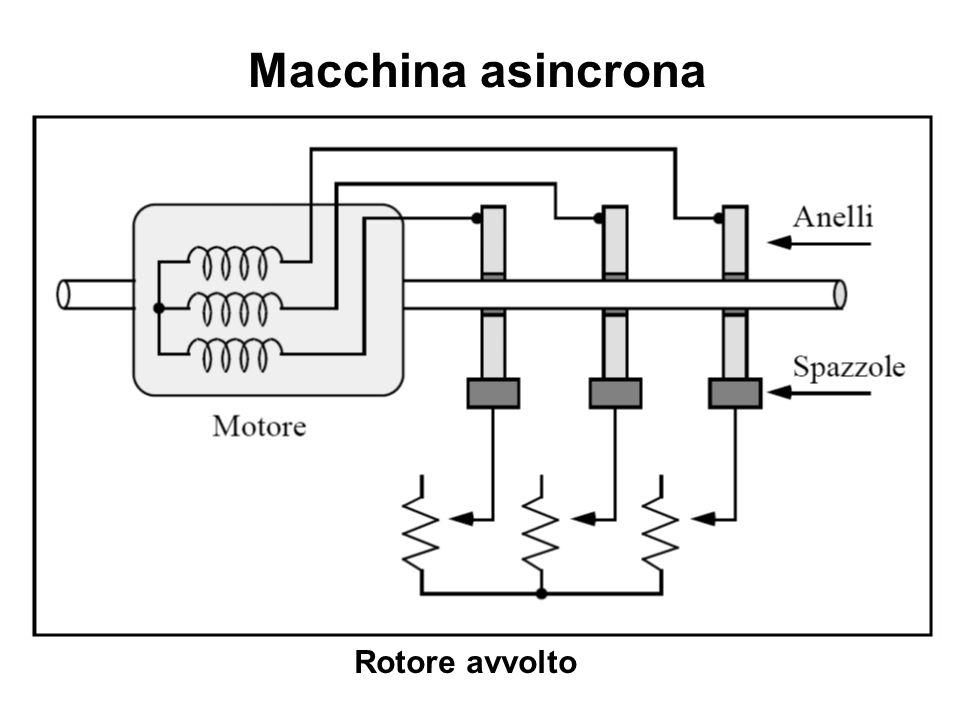 Macchina asincrona Rotore avvolto
