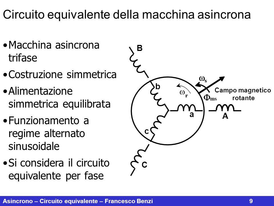 Asincrono – Circuito equivalente – Francesco Benzi9 Macchina asincrona trifase Costruzione simmetrica Alimentazione simmetrica equilibrata Funzionamen