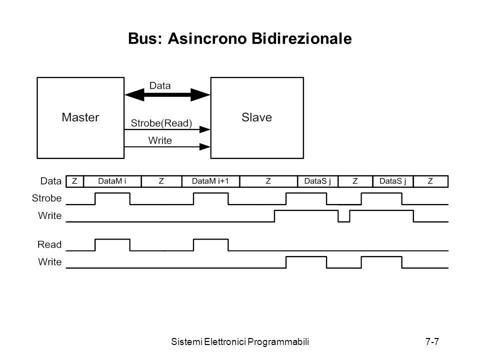 Sistemi Elettronici Programmabili7-7 Bus: Asincrono Bidirezionale