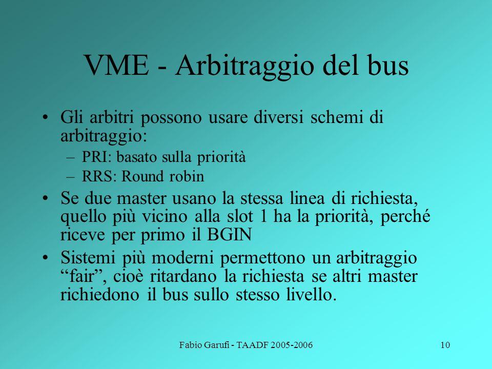 Fabio Garufi - TAADF 2005-200610 VME - Arbitraggio del bus Gli arbitri possono usare diversi schemi di arbitraggio: –PRI: basato sulla priorità –RRS: