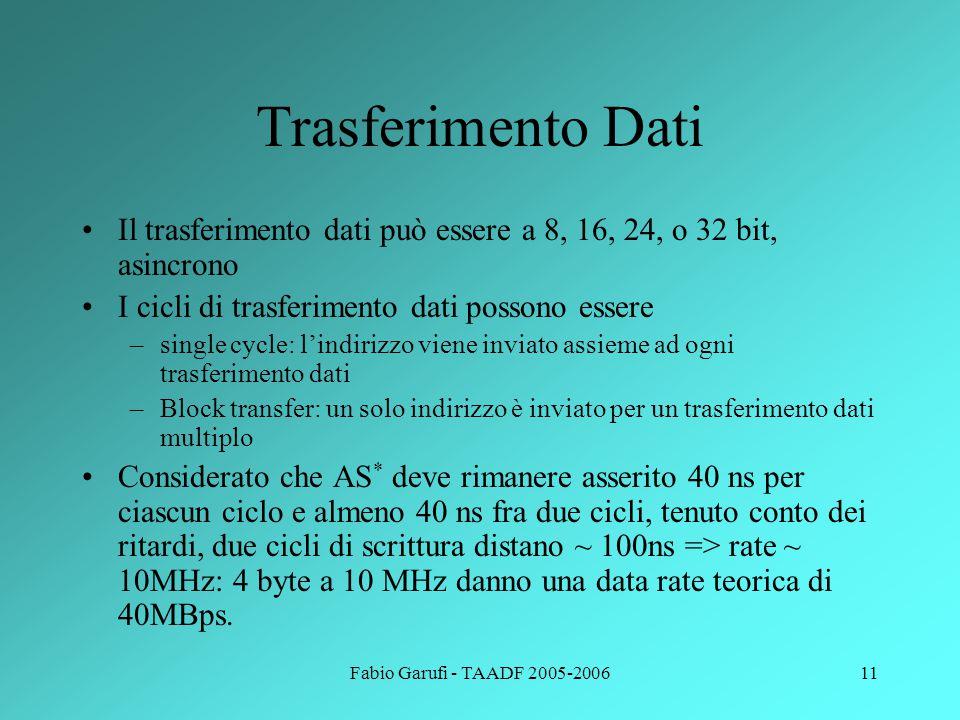 Fabio Garufi - TAADF 2005-200611 Trasferimento Dati Il trasferimento dati può essere a 8, 16, 24, o 32 bit, asincrono I cicli di trasferimento dati po