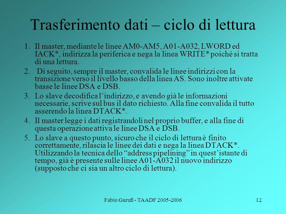 Fabio Garufi - TAADF 2005-200612 Trasferimento dati – ciclo di lettura 1.Il master, mediante le linee AM0-AM5, A01-A032, LWORD ed IACK*, indirizza la