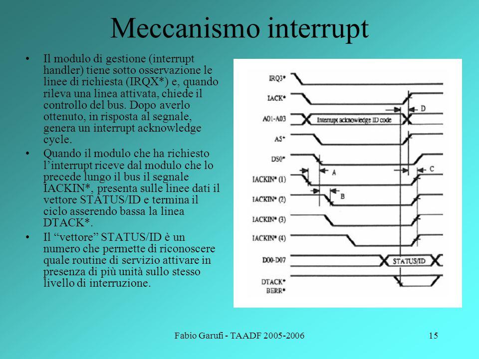 Fabio Garufi - TAADF 2005-200615 Meccanismo interrupt Il modulo di gestione (interrupt handler) tiene sotto osservazione le linee di richiesta (IRQX*)