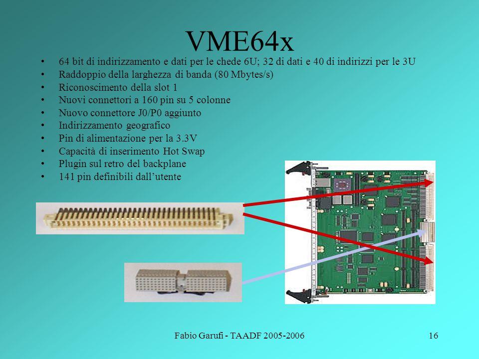 Fabio Garufi - TAADF 2005-200616 VME64x 64 bit di indirizzamento e dati per le chede 6U; 32 di dati e 40 di indirizzi per le 3U Raddoppio della larghe