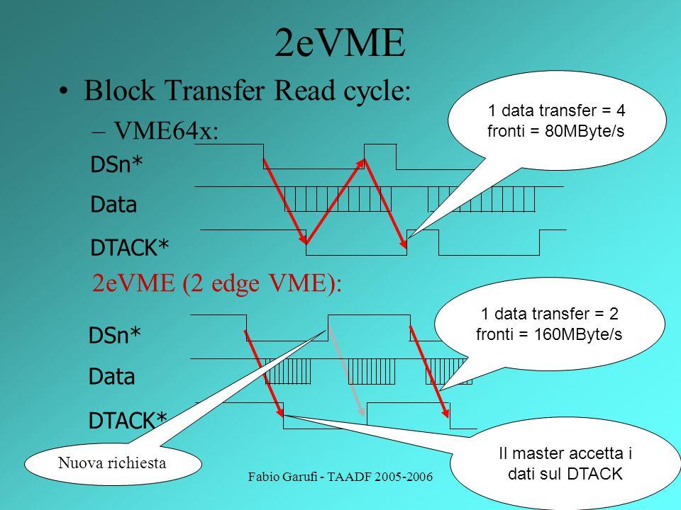 Fabio Garufi - TAADF 2005-200618 Block Transfer Read cycle: –VME64x: 2eVME (2 edge VME): 2eVME DTACK* DSn* Data DTACK* DSn* Data 1 data transfer = 2 f