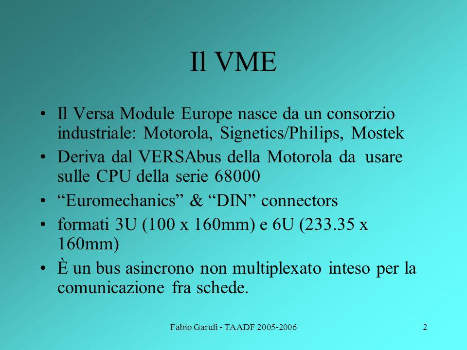 Fabio Garufi - TAADF 2005-20063 VME La meccanica Formati 3U (100 x 160mm) e 6U (233.35 x 160mm) Euromechanics & connettori DIN fino a 21 alloggiamenti per schede (slot) possono entrare in un singolo backplane TTL 3U 6U P1 P2