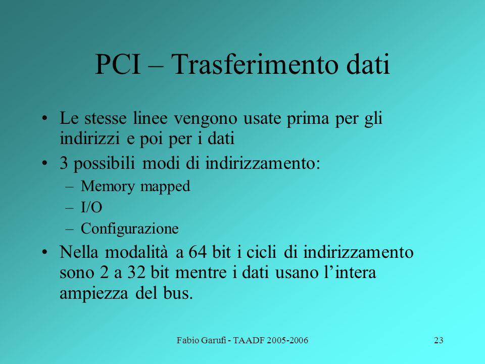 Fabio Garufi - TAADF 2005-200623 PCI – Trasferimento dati Le stesse linee vengono usate prima per gli indirizzi e poi per i dati 3 possibili modi di i