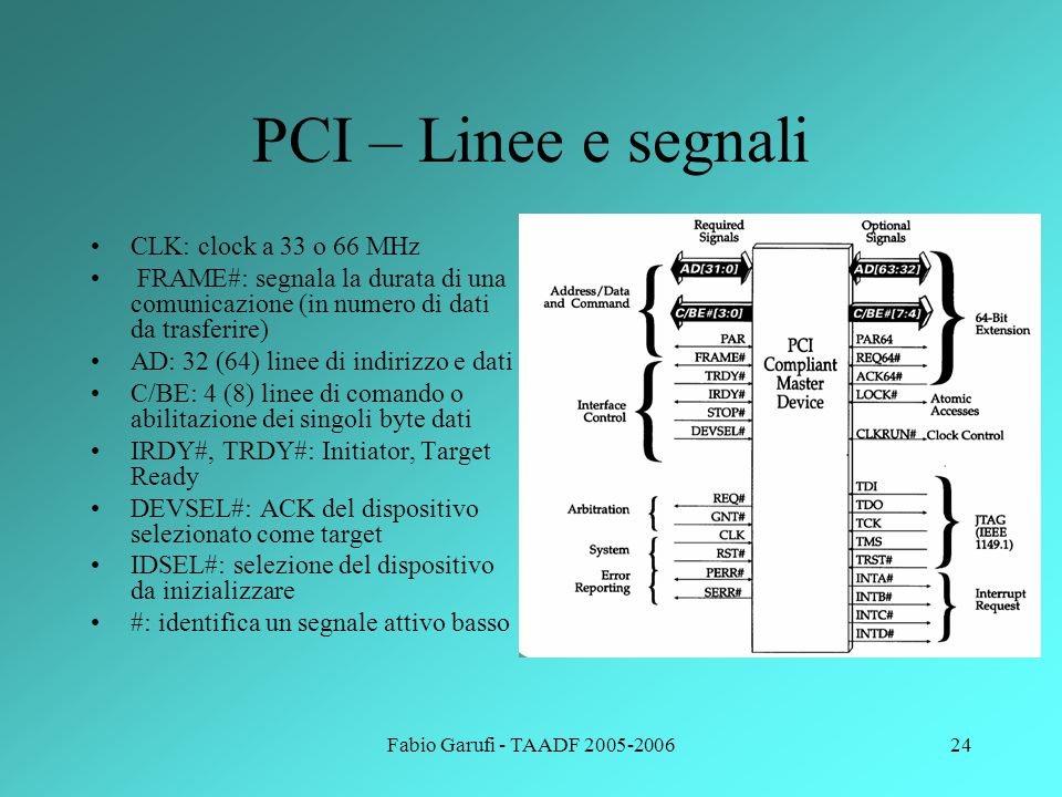 Fabio Garufi - TAADF 2005-200624 PCI – Linee e segnali CLK: clock a 33 o 66 MHz FRAME#: segnala la durata di una comunicazione (in numero di dati da t
