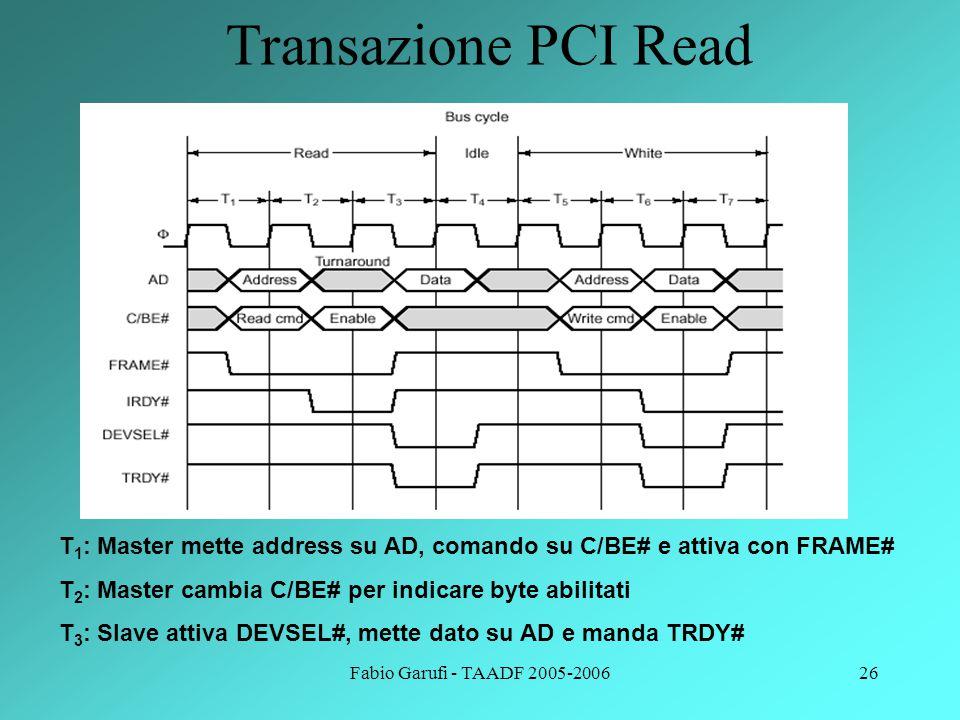 Fabio Garufi - TAADF 2005-200626 Transazione PCI Read T 1 : Master mette address su AD, comando su C/BE# e attiva con FRAME# T 2 : Master cambia C/BE#