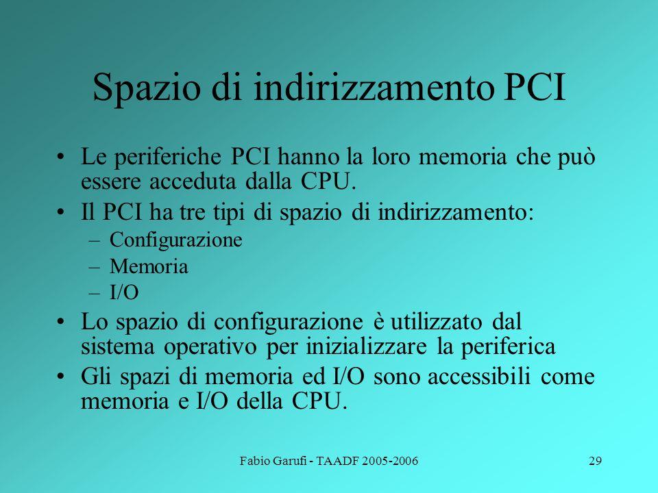 Fabio Garufi - TAADF 2005-200629 Spazio di indirizzamento PCI Le periferiche PCI hanno la loro memoria che può essere acceduta dalla CPU. Il PCI ha tr