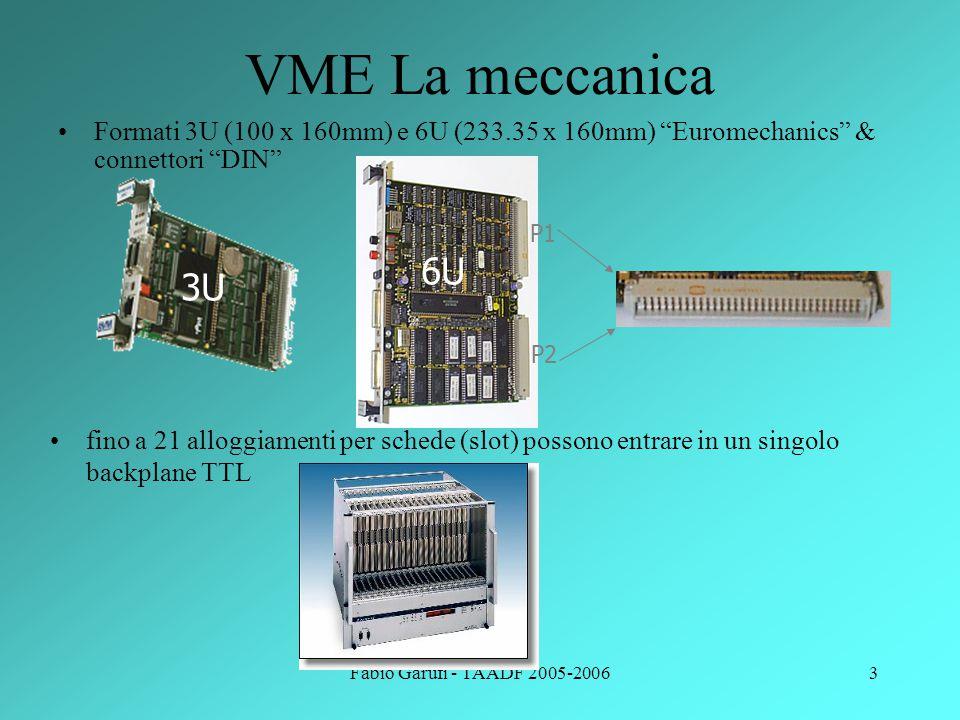 Fabio Garufi - TAADF 2005-200624 PCI – Linee e segnali CLK: clock a 33 o 66 MHz FRAME#: segnala la durata di una comunicazione (in numero di dati da trasferire) AD: 32 (64) linee di indirizzo e dati C/BE: 4 (8) linee di comando o abilitazione dei singoli byte dati IRDY#, TRDY#: Initiator, Target Ready DEVSEL#: ACK del dispositivo selezionato come target IDSEL#: selezione del dispositivo da inizializzare #: identifica un segnale attivo basso