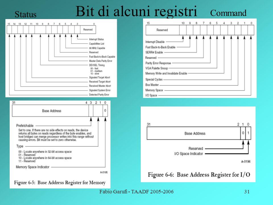 Fabio Garufi - TAADF 2005-200631 Bit di alcuni registri Status Command