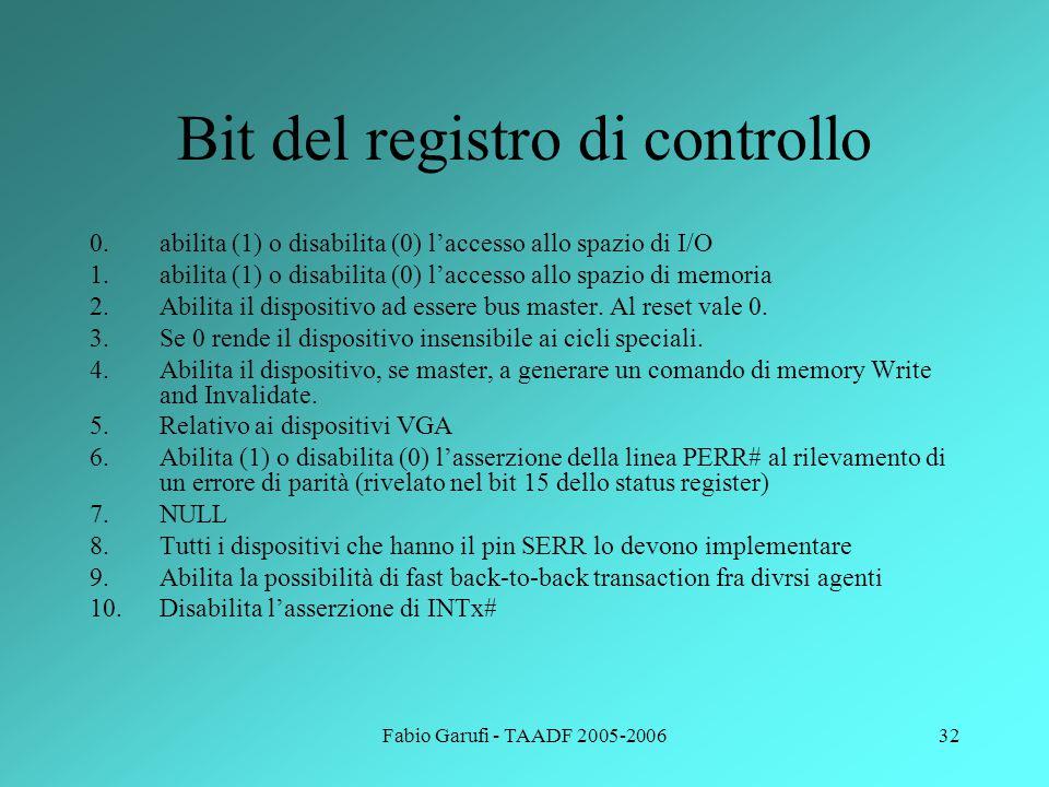 Fabio Garufi - TAADF 2005-200632 Bit del registro di controllo 0.abilita (1) o disabilita (0) l'accesso allo spazio di I/O 1.abilita (1) o disabilita