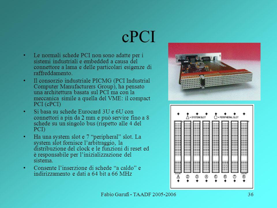 Fabio Garufi - TAADF 2005-200636 cPCI Le normali schede PCI non sono adatte per i sistemi industriali e embedded a causa del connettore a lama e delle