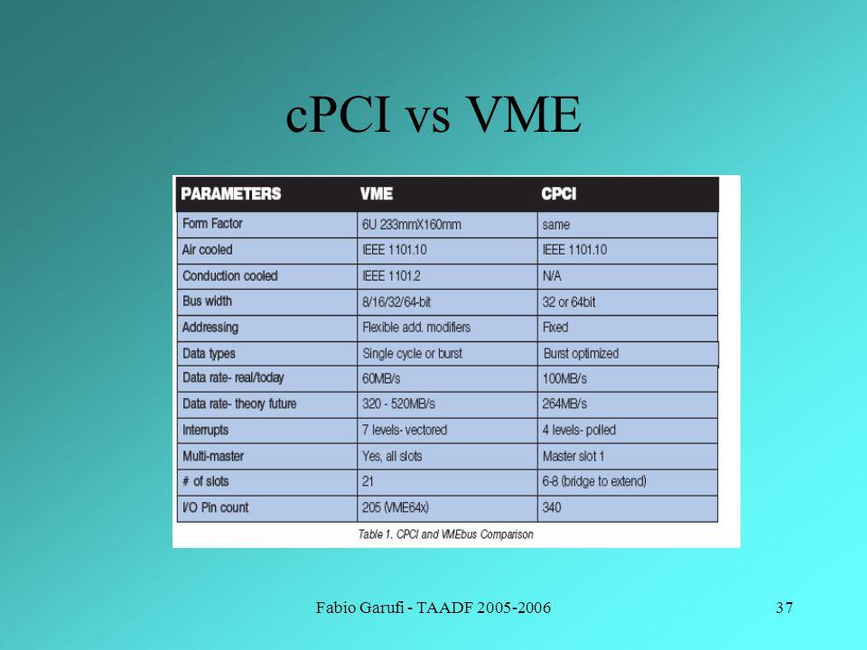Fabio Garufi - TAADF 2005-200637 cPCI vs VME