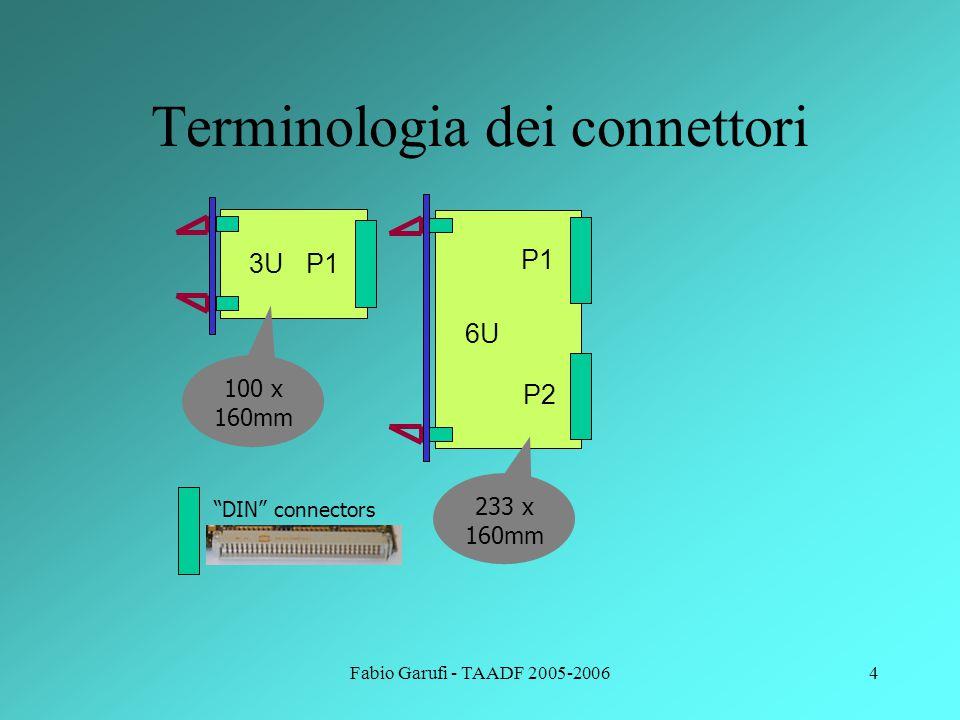 Fabio Garufi - TAADF 2005-200635 PMC Le schede PCI possono espandere le funzionalità di schede VME o schede su bus differenti mediante un fattore di forma standard: il PCI Mezzanine Card (IEEE P1386.1 PMC)