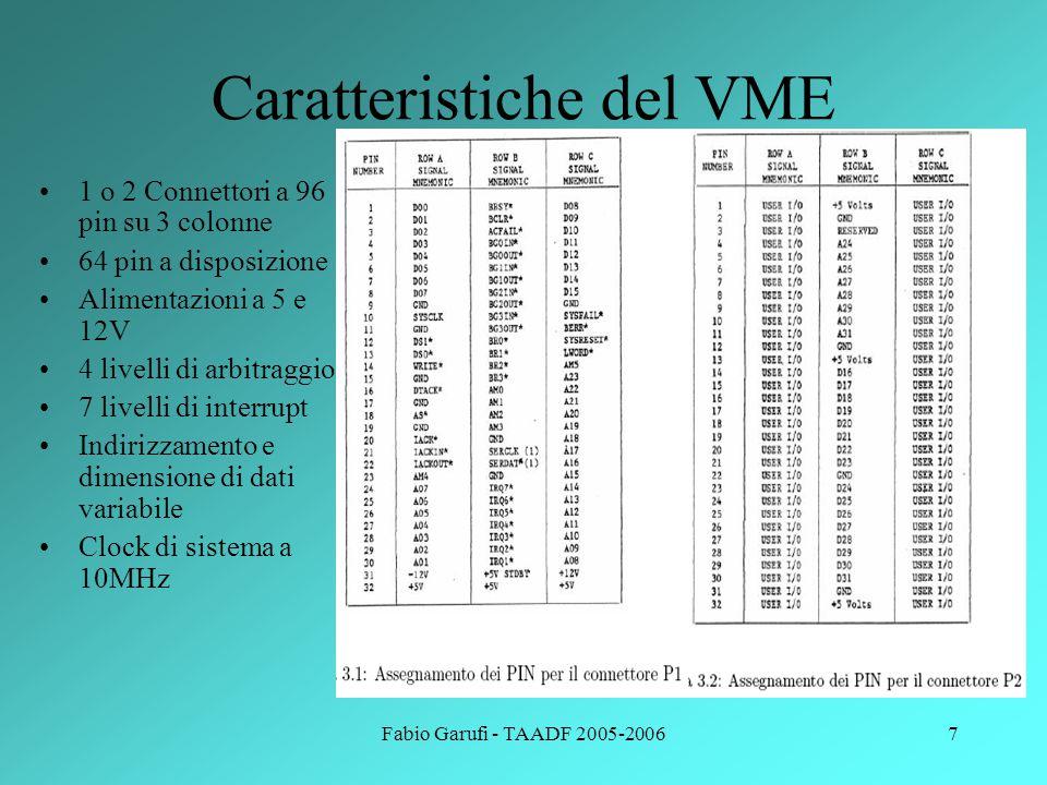 Fabio Garufi - TAADF 2005-20068 Indirizzamento nel VME I campi d'indirizzamento possono utilizzare 16-bit (short), 24-bit (standard) e 32- bit (extended), con possibilità di passare dall'uno all'altro dinamicamente I vari spazi di indirizzamento so ditinguono in base ad un address modifier che viene comunicato tramite 6 linee del bus AM0-AM5 Non c'è distinzione tra spazio di memoria e di I/O