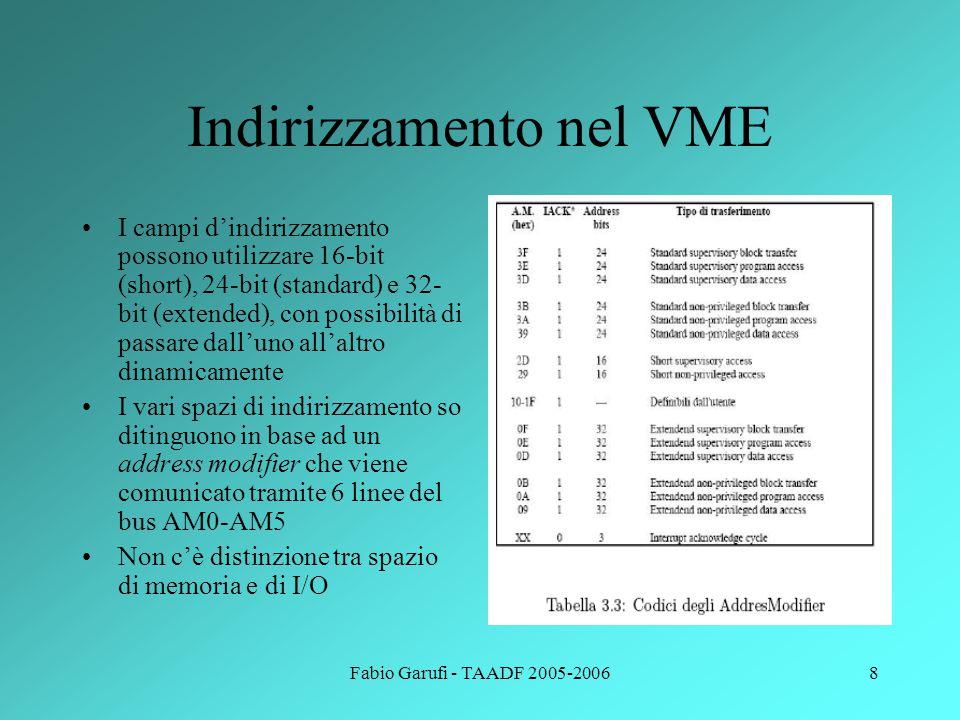 Fabio Garufi - TAADF 2005-20068 Indirizzamento nel VME I campi d'indirizzamento possono utilizzare 16-bit (short), 24-bit (standard) e 32- bit (extend