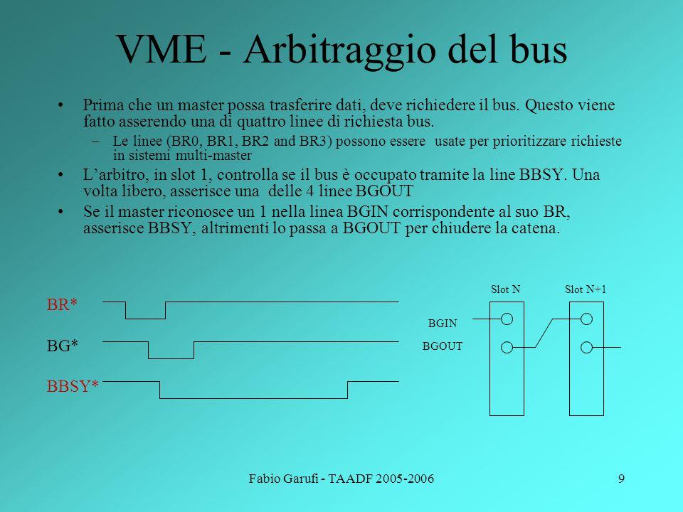 Fabio Garufi - TAADF 2005-200610 VME - Arbitraggio del bus Gli arbitri possono usare diversi schemi di arbitraggio: –PRI: basato sulla priorità –RRS: Round robin Se due master usano la stessa linea di richiesta, quello più vicino alla slot 1 ha la priorità, perché riceve per primo il BGIN Sistemi più moderni permettono un arbitraggio fair , cioè ritardano la richiesta se altri master richiedono il bus sullo stesso livello.