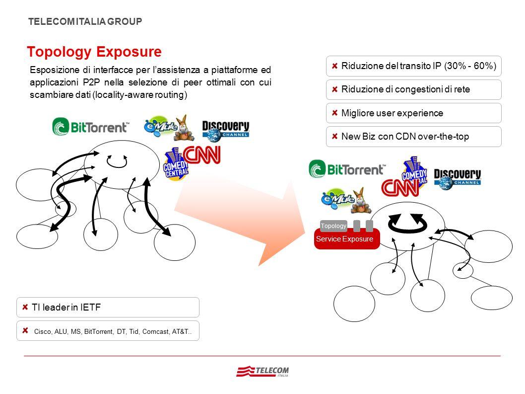 | NOME AUTORE TELECOM ITALIA GROUP Topology Exposure Esposizione di interfacce per l'assistenza a piattaforme ed applicazioni P2P nella selezione di peer ottimali con cui scambiare dati (locality-aware routing) Service Exposure Topology Riduzione del transito IP (30% - 60%)Riduzione di congestioni di reteMigliore user experienceNew Biz con CDN over-the-topTI leader in IETF Cisco, ALU, MS, BitTorrent, DT, Tid, Comcast, AT&T..