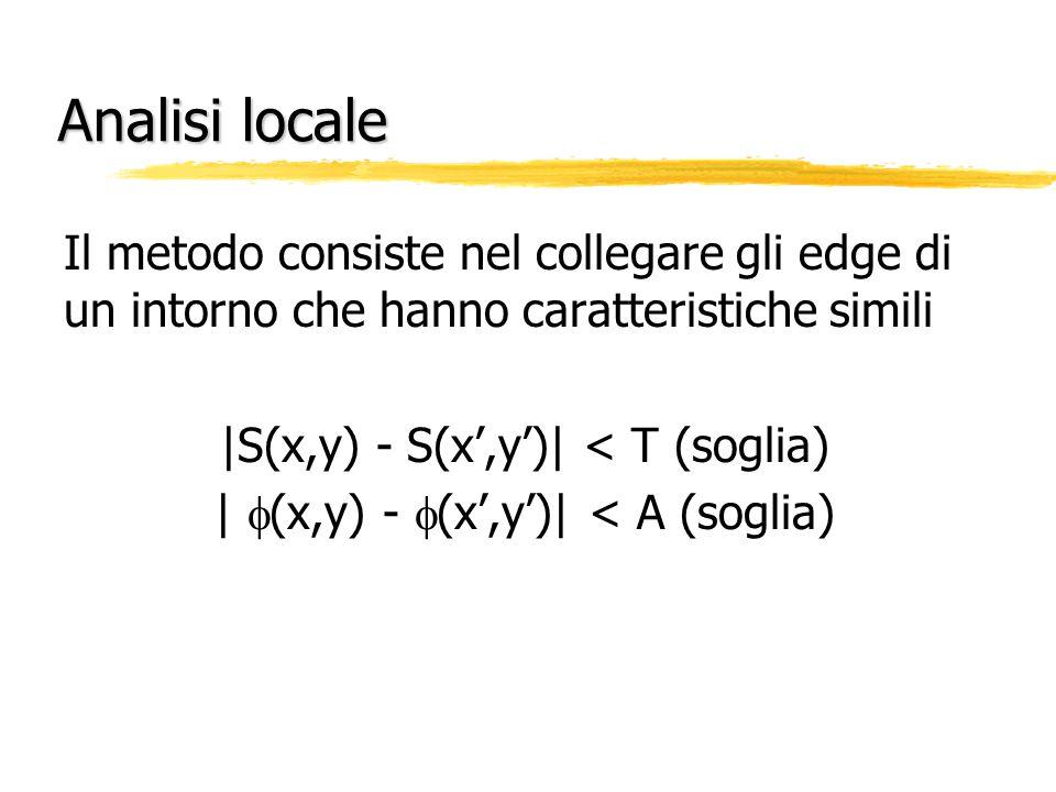Analisi locale Il metodo consiste nel collegare gli edge di un intorno che hanno caratteristiche simili |S(x,y) - S(x',y')| < T (soglia) |  (x,y) -  (x',y')| < A (soglia)