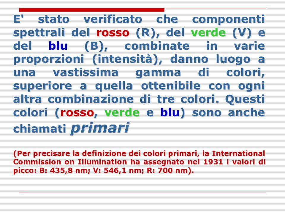E stato verificato che componenti spettrali del rosso (R), del verde (V) e del blu (B), combinate in varie proporzioni (intensità), danno luogo a una vastissima gamma di colori, superiore a quella ottenibile con ogni altra combinazione di tre colori.