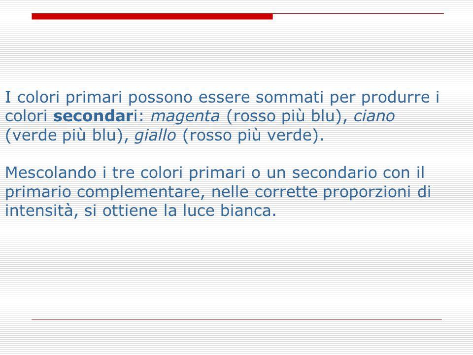 I colori primari possono essere sommati per produrre i colori secondari: magenta (rosso più blu), ciano (verde più blu), giallo (rosso più verde). Mes