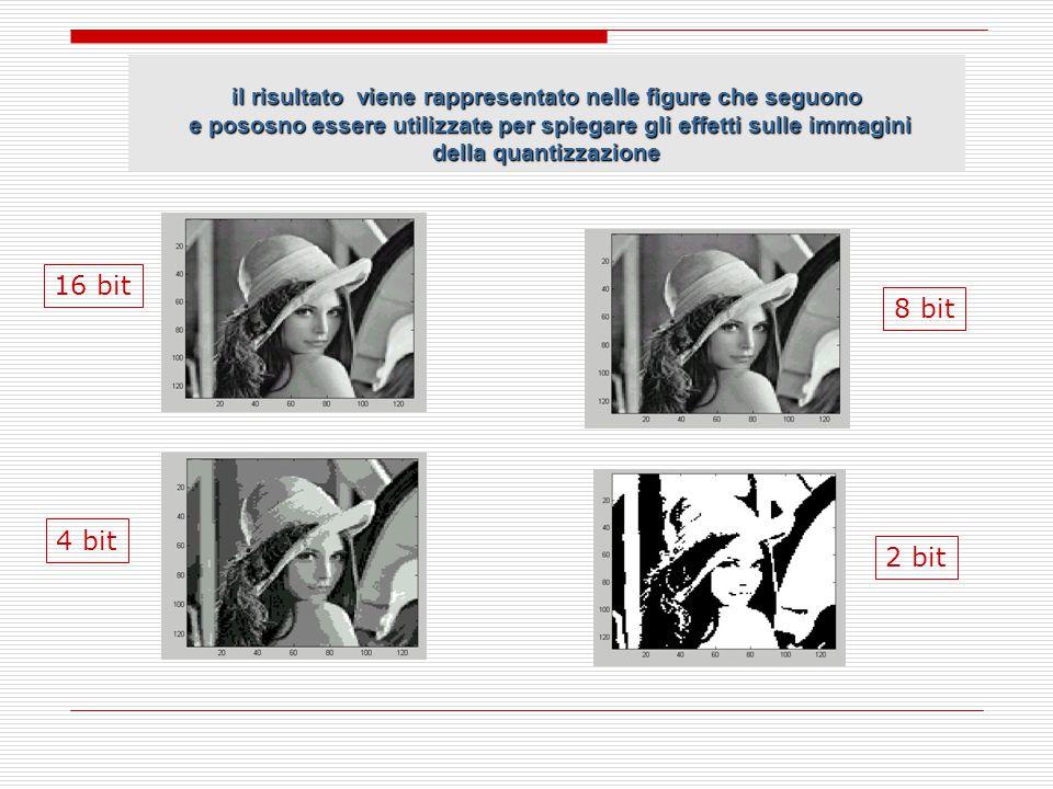 il risultato viene rappresentato nelle figure che seguono e pososno essere utilizzate per spiegare gli effetti sulle immagini e pososno essere utilizzate per spiegare gli effetti sulle immagini della quantizzazione 16 bit 4 bit 8 bit 2 bit