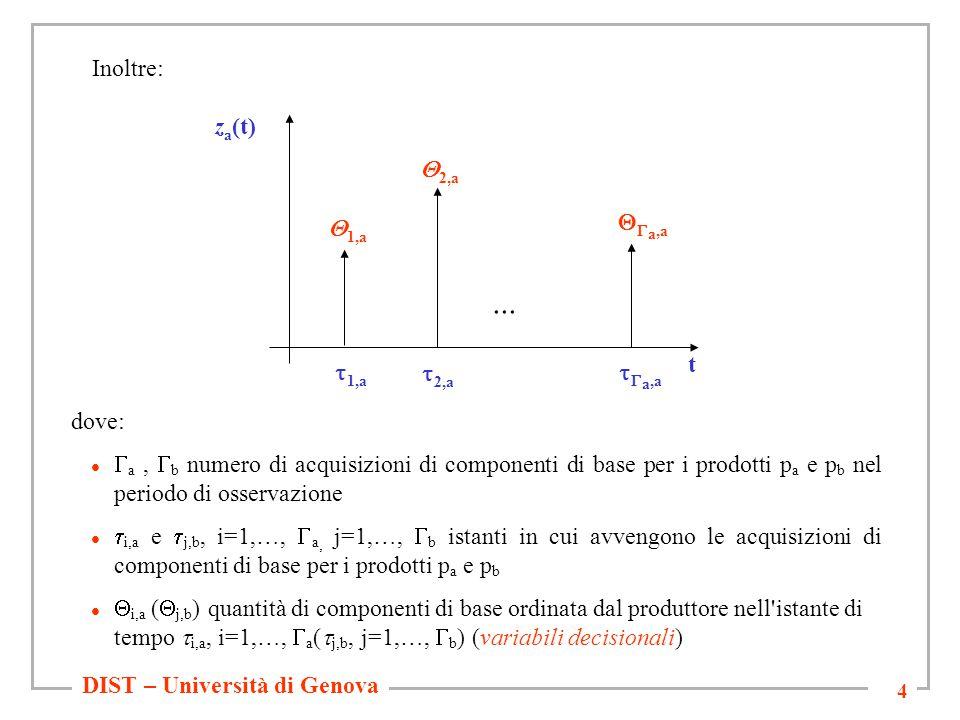 DIST – Università di Genova 4 dove:  a,  b numero di acquisizioni di componenti di base per i prodotti p a e p b nel periodo di osservazione  i,a e  j,b, i=1,…,  a, j=1,…,  b istanti in cui avvengono le acquisizioni di componenti di base per i prodotti p a e p b  i,a (  j,b ) quantità di componenti di base ordinata dal produttore nell istante di tempo  i,a, i=1,…,  a (  j,b, j=1,…,  b ) (variabili decisionali) Inoltre: z a (t) t...