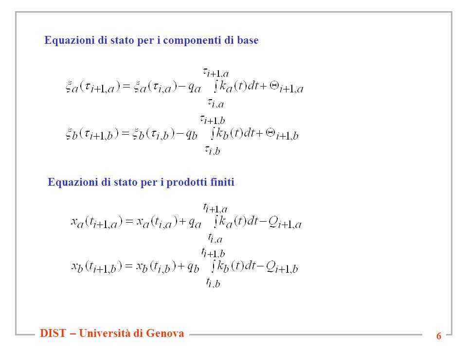DIST – Università di Genova 7 Imponendo i vincoli Costi di ordine e definendo T=max{t * N a,a, t * N b,b }, è possibile impostare problemi di ottimizzazione dei seguenti funzionali di costo: dove: C F a, C F b costi fissi di ordine dei componenti di base C V a, C V b costi variabili di ordine dei componenti di base w,i,a (w i,b ) variabili binarie pari a {1} se in  i,a (  i,b ) ordino componenti di base e {0} altrimenti