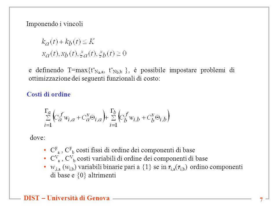 DIST – Università di Genova 8 Costi di inventory dove: H a (t), H b (t) costi unitari di holding per gli inventory dei componenti di base HP a (t), HP b (t) costi unitari di holding per gli inventory dei prodotti finiti